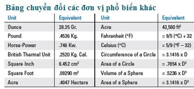 ly-thuyet-phun-2